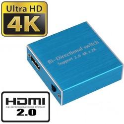 HDMI Çoklayıcı 4K Çift Yönlü HDMI Switch