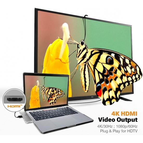 Type-C HDMI Ethernet Çevirici USB Hup Çoklayıcı SD MicroSD Kart Okuyucu Adaptör