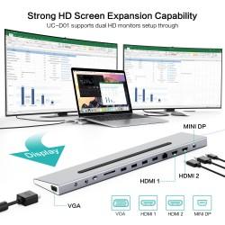 UCOUSO USB-C to Hub MULTİ-Ethernet-HDM-MDP-VGA 4xUsb 3.0 MacBook Dönüştürücü Aparat A1534 A1706 A1708 A1707